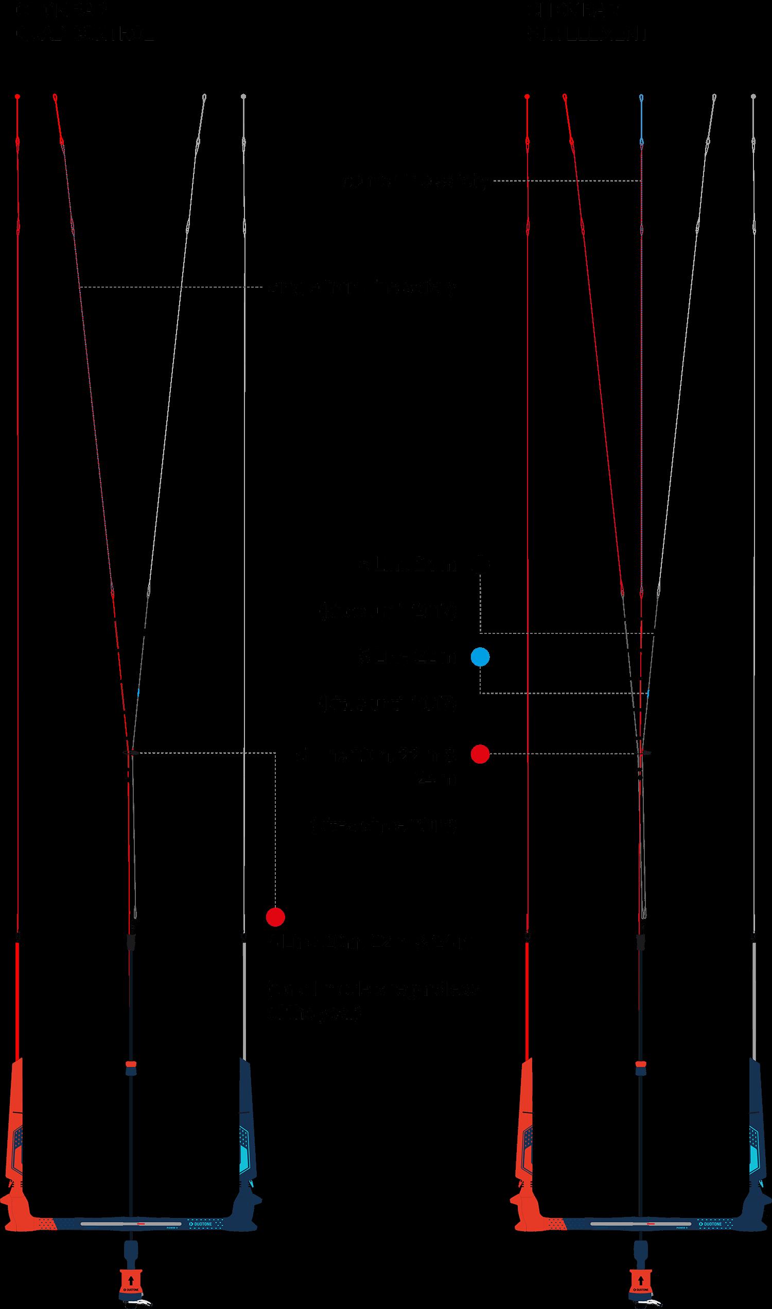 Duotone Click Bar - 5ta linka