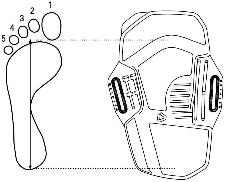 Pady i strapy kite Duotone Enity Ergo - dobór rozmiaru
